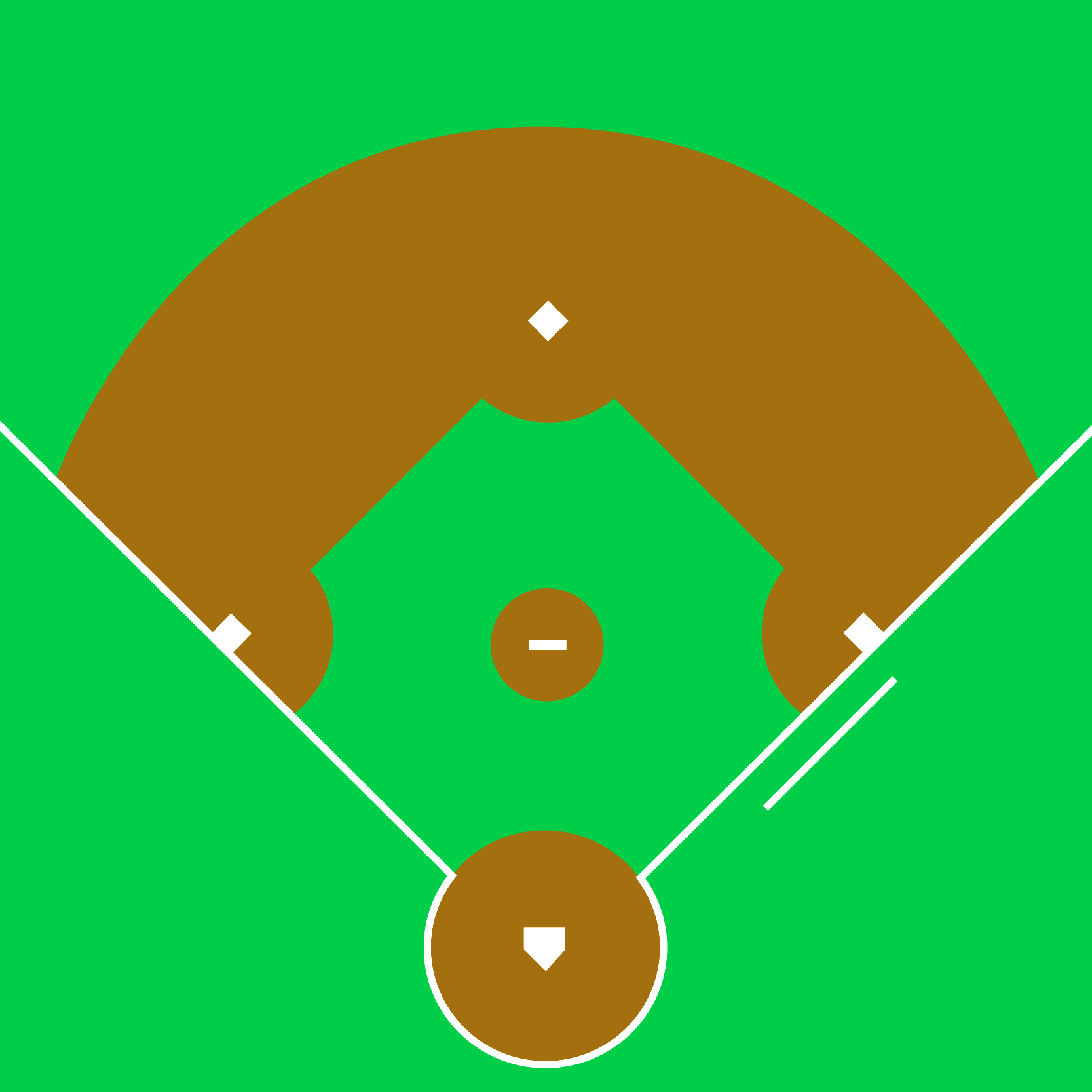 Baseball Diamond Images Baseball Diamond And Bats On