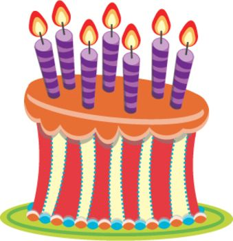 Birthday clip art images on wishes