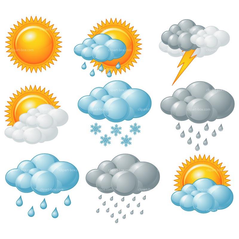 Clipart weather symbols