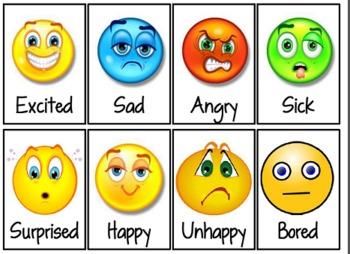 Communication And Feelings .