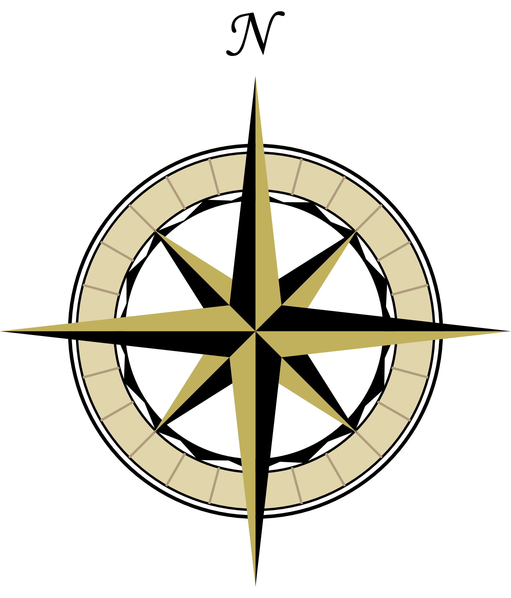 Compass Rose Clip Art - Clipart library