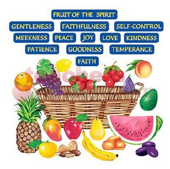 Fruits Of The Spirit - Pre-Cut from TeachersParadise clipartall.com | Teacher