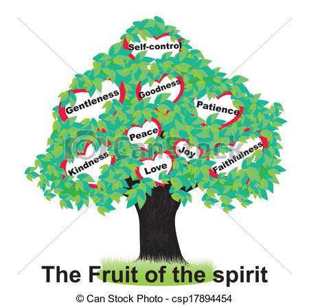 Goodness Fruit of the Spirit Clip Art