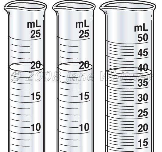 Graduated Cylinder Clipart #21396