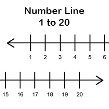 Number line 1-20 for Math .