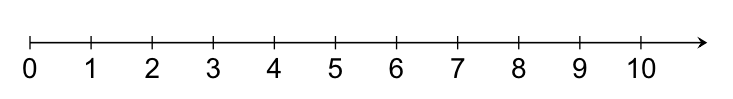 Number Line Clipart Etc Pictures