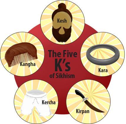 Sikhism Clipart-Clipartlook.com-428