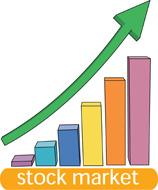Stock Market Bull Hits 361 Size 96 Kb Stock Market