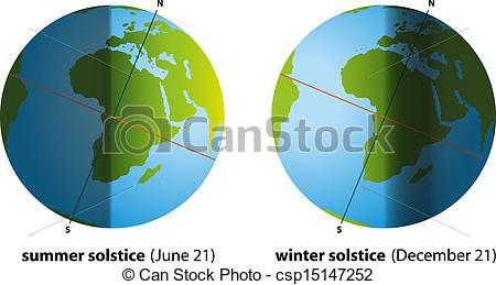 ... Summer Solstice And Winter Solstice - Illustration of summer.