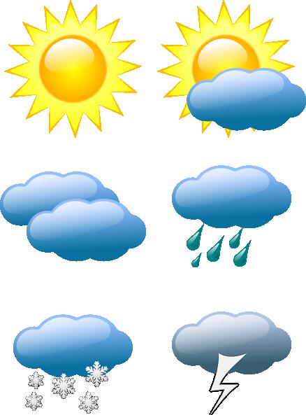 Sunny Weather Clip Art | Weather Symbols clip art