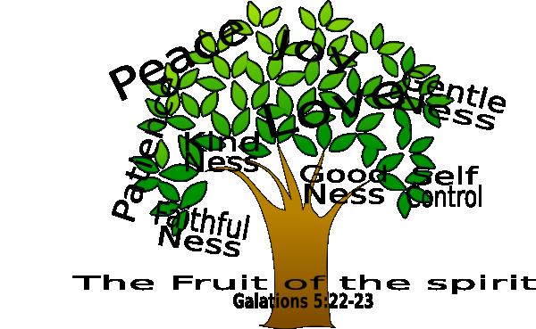 The Fruit Of The Spirit Clip Art At Clker Com Vector Clip Art Online