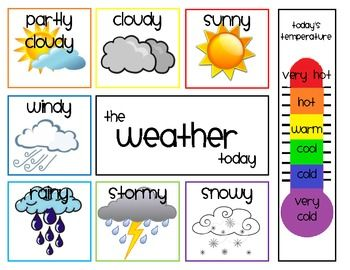 Weather cliparts - Weather Clipart